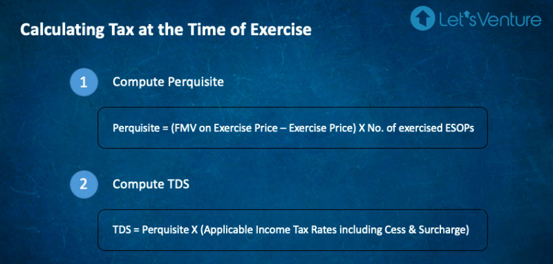 ESOP Tax at the time of exercise