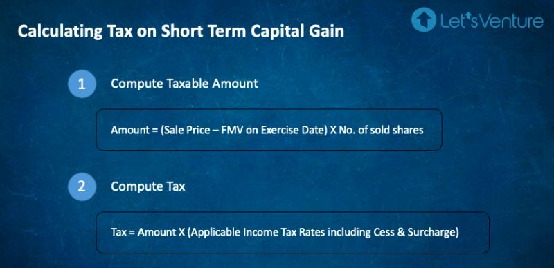 ESOP Tax on STCG