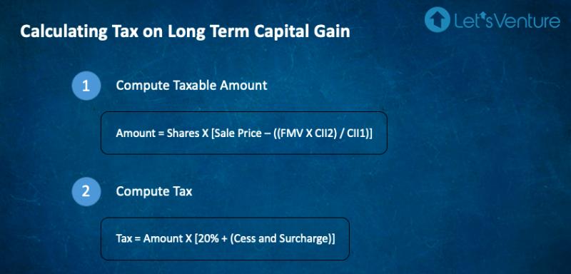ESOP Tax on LTCG