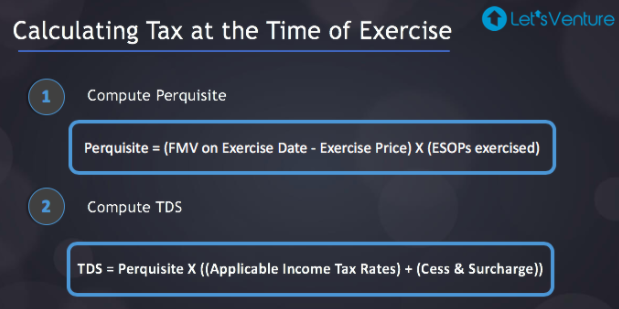 Exercise Tax