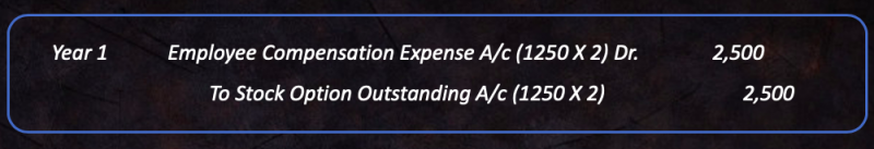 ESOP Accounting 1