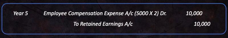 ESOP Accounting 2